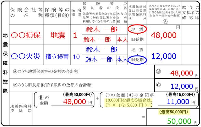 地震保険料控除欄の記入例