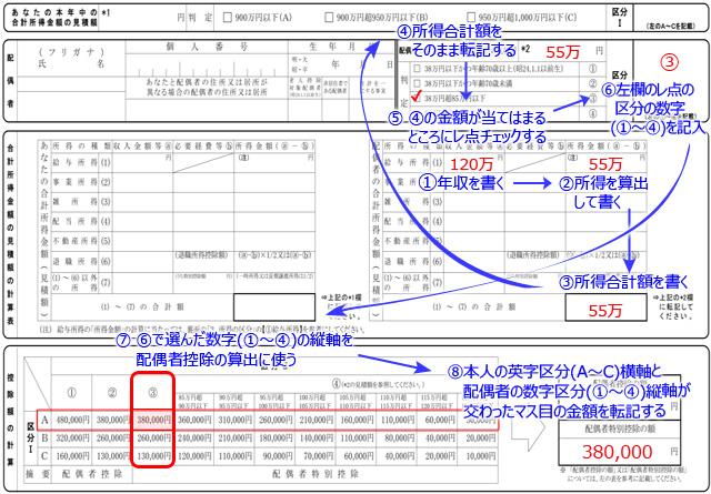 配偶者控除等申告書の配偶者所得計算